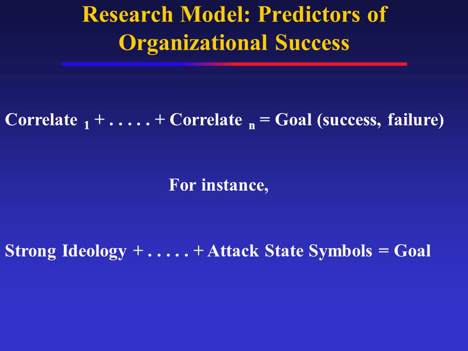 Research Model: Predictors of Organizational Success Correlate 1 +.....