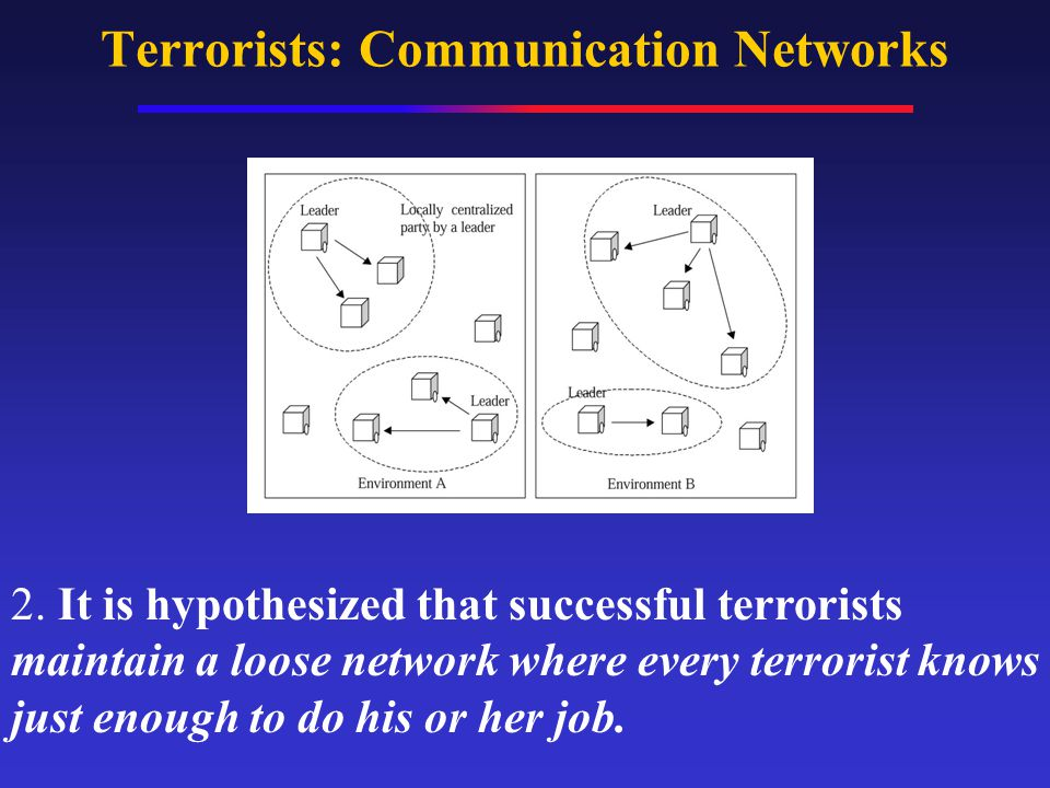 Terrorists: Communication Networks 2.