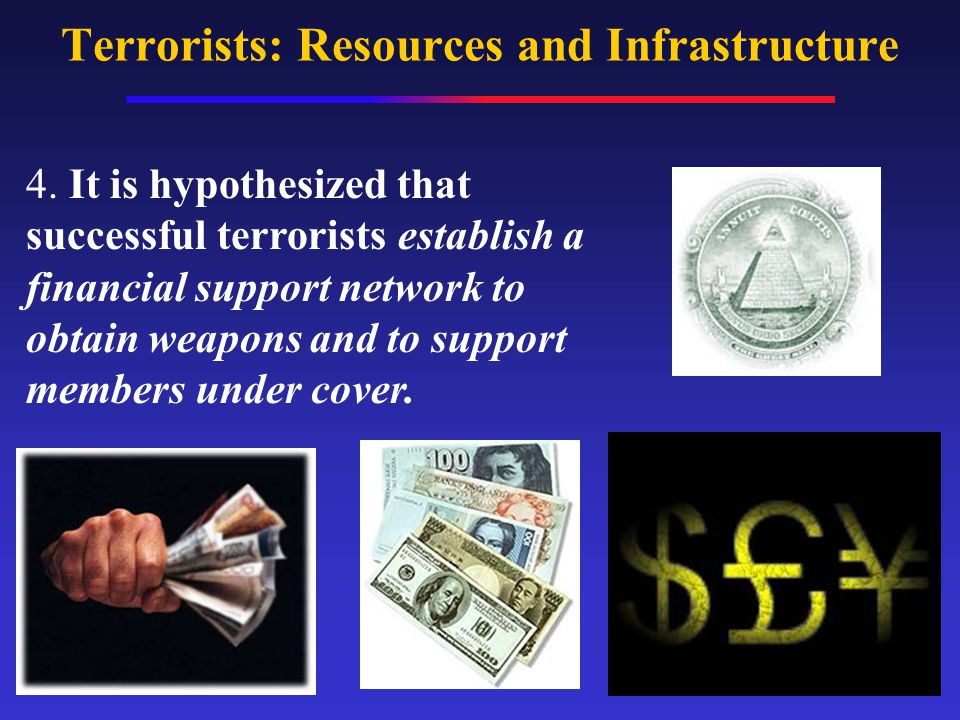 Terrorists: Resources and Infrastructure 4.