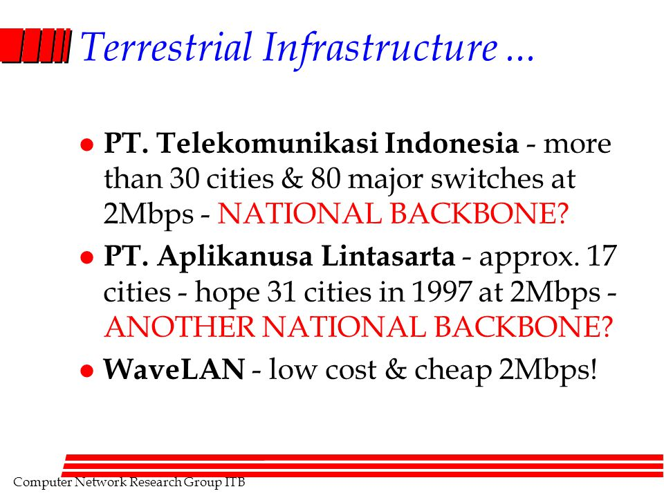 Computer Network Research Group ITB Terrestrial Infrastructure...