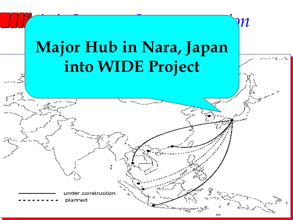 Computer Network Research Group ITB Asia Internet Interconnection Initiatives (AI3) Major Hub in Nara, Japan into WIDE Project
