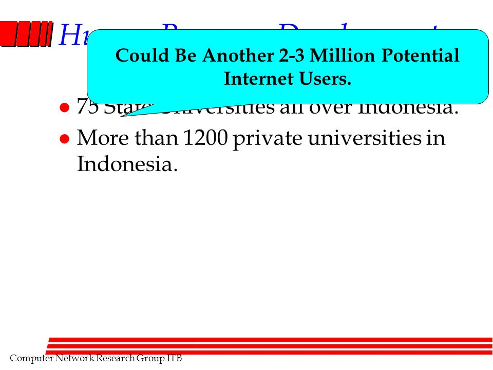 Computer Network Research Group ITB Human Resource Development l 75 State Universities all over Indonesia. l More than 1200 private universities in In