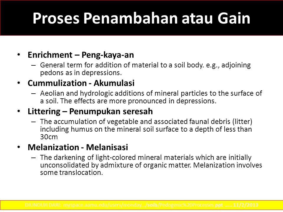 Proses Penambahan atau Gain Enrichment – Peng-kaya-an – General term for addition of material to a soil body.