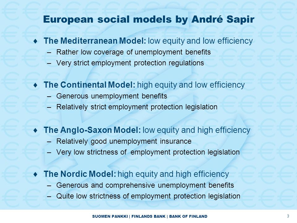 SUOMEN PANKKI | FINLANDS BANK | BANK OF FINLAND 3 European social models by André Sapir  The Mediterranean Model: low equity and low efficiency –Rather low coverage of unemployment benefits –Very strict employment protection regulations  The Continental Model: high equity and low efficiency –Generous unemployment benefits –Relatively strict employment protection legislation  The Anglo-Saxon Model: low equity and high efficiency –Relatively good unemployment insurance –Very low strictness of employment protection legislation  The Nordic Model: high equity and high efficiency –Generous and comprehensive unemployment benefits –Quite low strictness of employment protection legislation