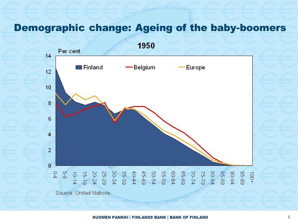 SUOMEN PANKKI   FINLANDS BANK   BANK OF FINLAND 27 Demographic change is here! 20829