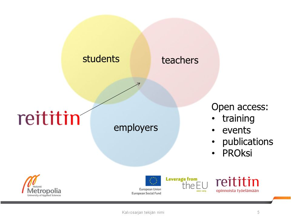 Kalvosarjan tekijän nimi5 students teachers employers Open access: training events publications PROksi