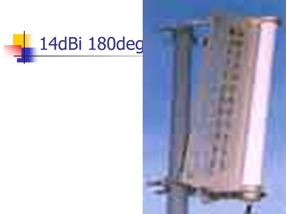 14dBi 180deg
