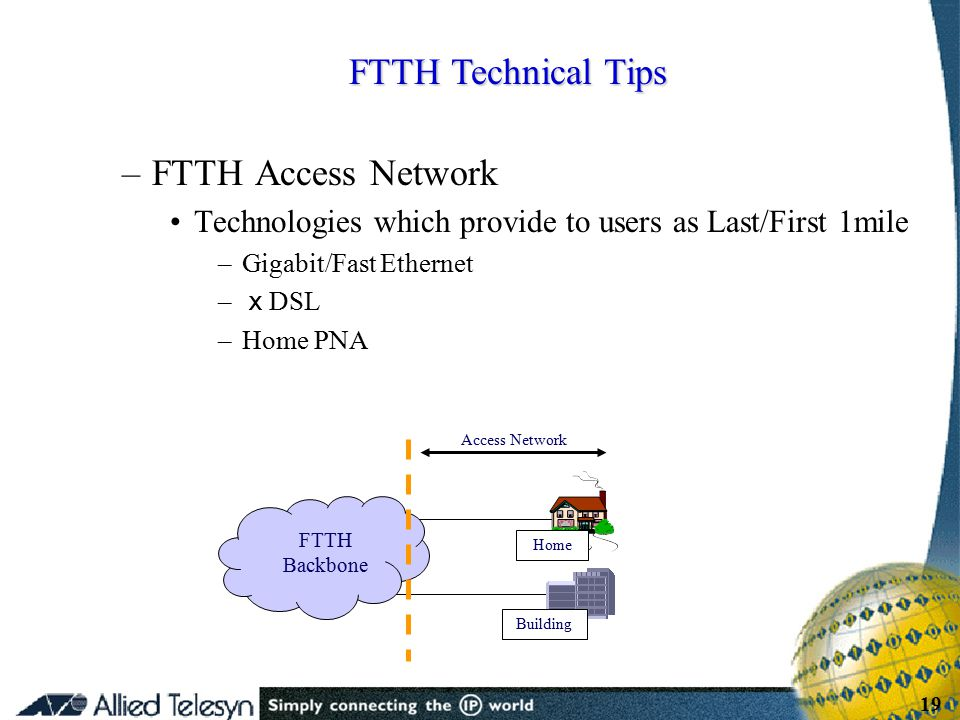 - 19 - Copyright Allied Telesis 2001 19 –FTTH Access Network Technologies which provide to users as Last/First 1mile –Gigabit/Fast Ethernet – x DSL –H