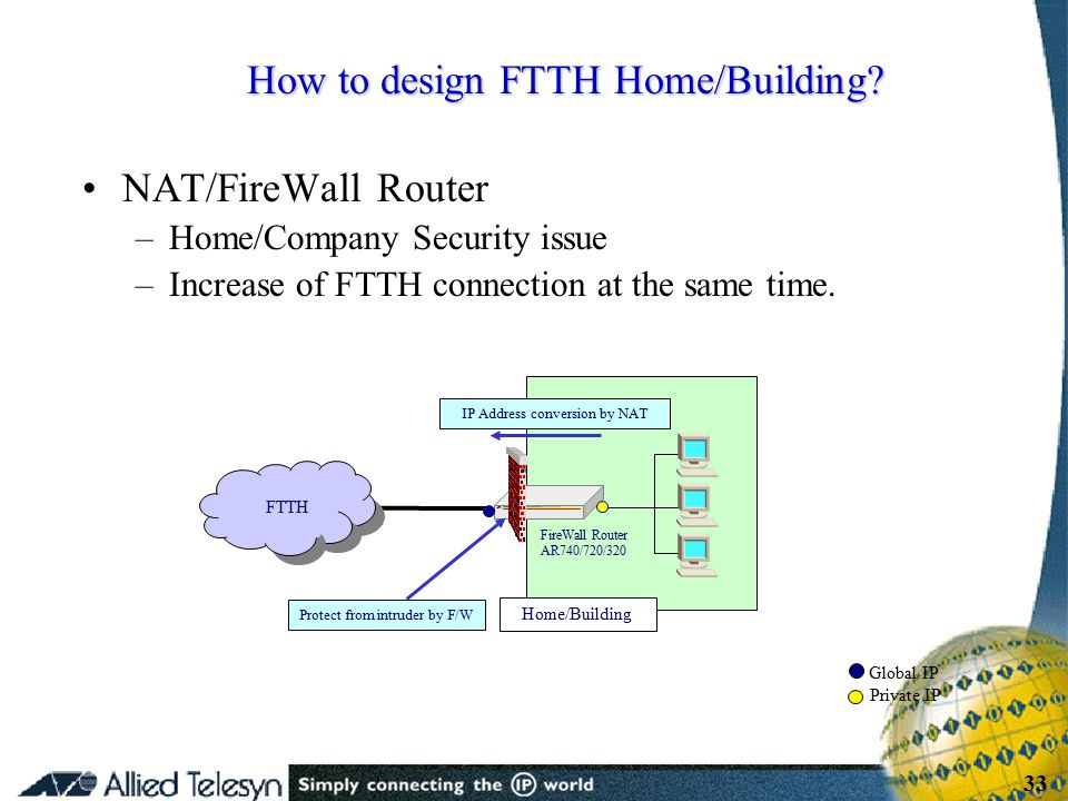 - 33 - Copyright Allied Telesis 2001 33 NAT/FireWall Router –Home/Company Security issue –Increase of FTTH connection at the same time. How to design