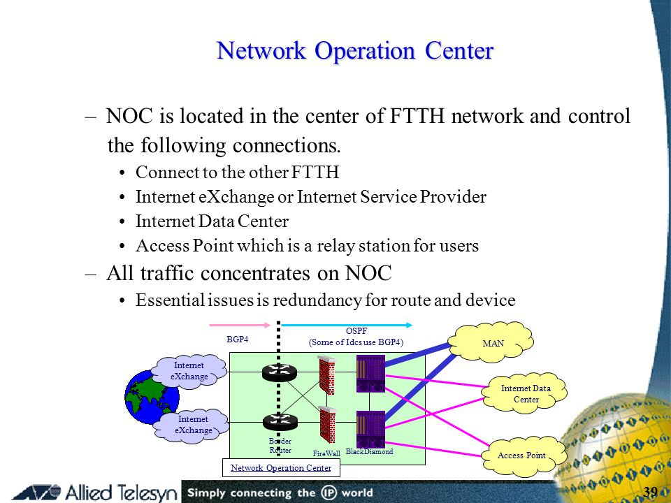 - 39 - Copyright Allied Telesis 2001 39 –NOC is located in the center of FTTH network and control the following connections. Connect to the other FTTH