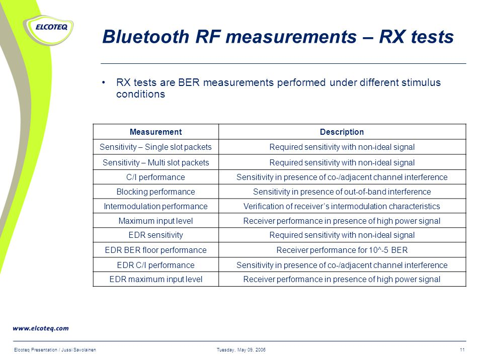 Tuesday, May 09, 2006Elcoteq Presentation / Jussi Savolainen11 Bluetooth RF measurements – RX tests RX tests are BER measurements performed under different stimulus conditions MeasurementDescription Sensitivity – Single slot packetsRequired sensitivity with non-ideal signal Sensitivity – Multi slot packetsRequired sensitivity with non-ideal signal C/I performanceSensitivity in presence of co-/adjacent channel interference Blocking performanceSensitivity in presence of out-of-band interference Intermodulation performanceVerification of receiver's intermodulation characteristics Maximum input levelReceiver performance in presence of high power signal EDR sensitivityRequired sensitivity with non-ideal signal EDR BER floor performanceReceiver performance for 10^-5 BER EDR C/I performanceSensitivity in presence of co-/adjacent channel interference EDR maximum input levelReceiver performance in presence of high power signal