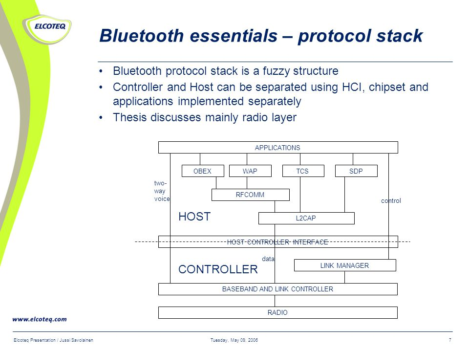 Tuesday, May 09, 2006Elcoteq Presentation / Jussi Savolainen7 Bluetooth essentials – protocol stack Bluetooth protocol stack is a fuzzy structure Controller and Host can be separated using HCI, chipset and applications implemented separately Thesis discusses mainly radio layer RADIO BASEBAND AND LINK CONTROLLER LINK MANAGER L2CAP HOST CONTROLLER INTERFACE RFCOMM OBEXWAP TCS SDP APPLICATIONS two- way voice control data HOST CONTROLLER