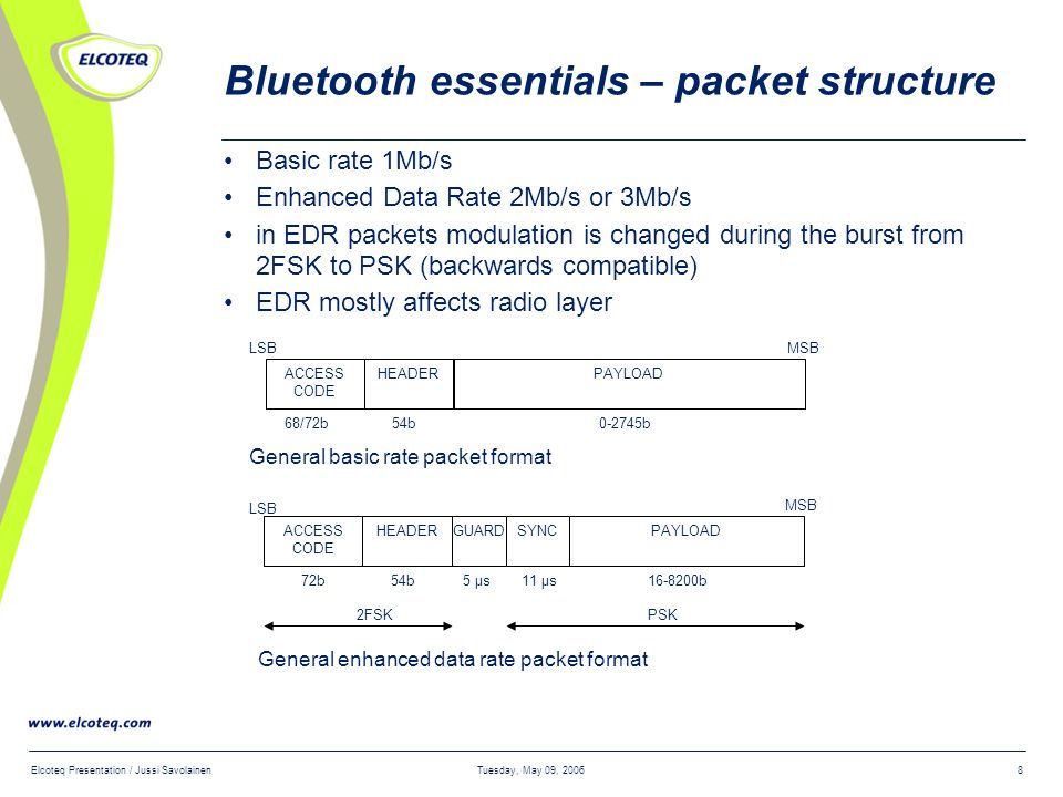 Tuesday, May 09, 2006Elcoteq Presentation / Jussi Savolainen8 Bluetooth essentials – packet structure Basic rate 1Mb/s Enhanced Data Rate 2Mb/s or 3Mb