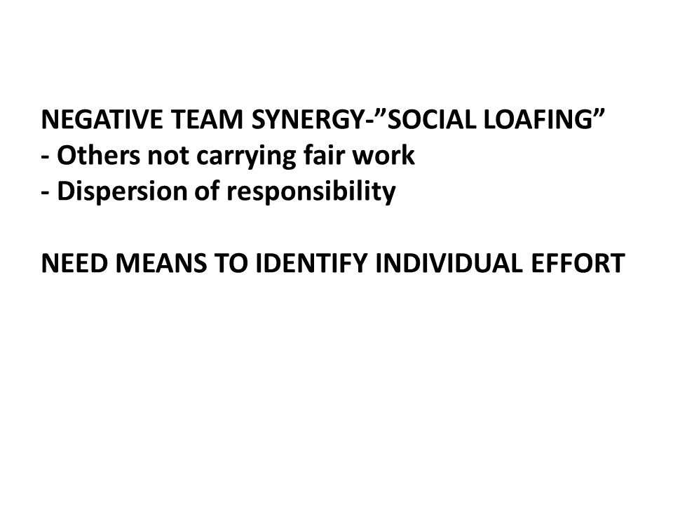 NEGATIVE TEAM SYNERGY- SOCIAL LOAFING - Others not carrying fair work - Dispersion of responsibility NEED MEANS TO IDENTIFY INDIVIDUAL EFFORT