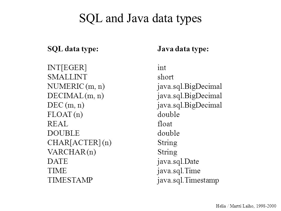 Helia / Martti Laiho, 1998-2000 SQL and Java data types SQL data type: INT[EGER] SMALLINT NUMERIC (m, n) DECIMAL (m, n) DEC (m, n) FLOAT (n) REAL DOUBLE CHAR[ACTER] (n) VARCHAR (n) DATE TIME TIMESTAMP Java data type: int short java.sql.BigDecimal double float double String java.sql.Date java.sql.Time java.sql.Timestamp