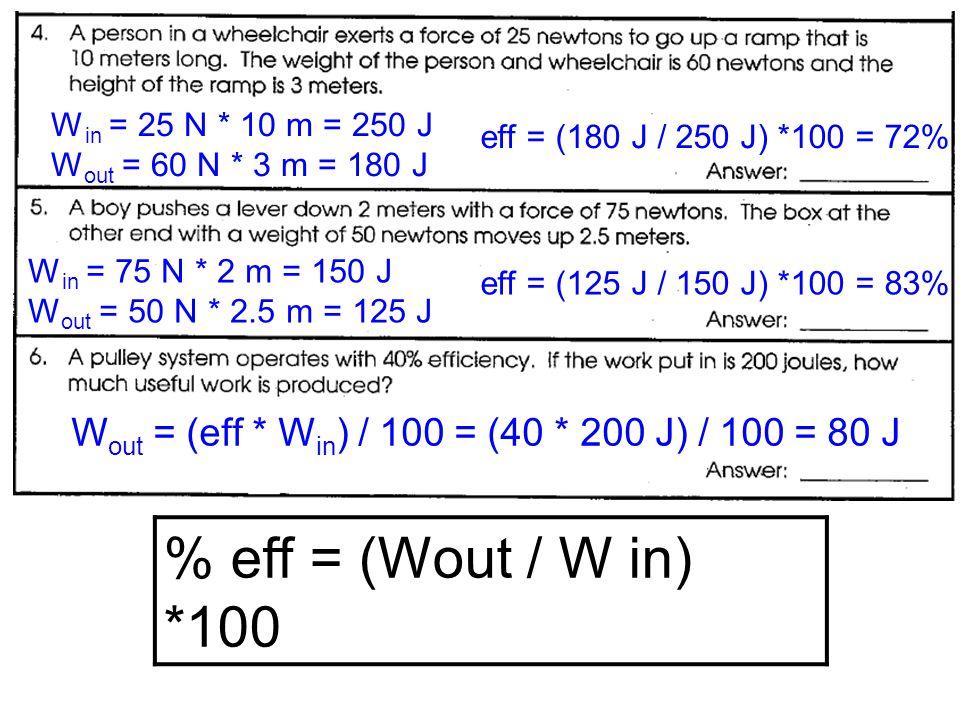 % eff = (Wout / W in) *100 W in = 25 N * 10 m = 250 J W out = 60 N * 3 m = 180 J eff = (180 J / 250 J) *100 = 72% W in = 75 N * 2 m = 150 J W out = 50 N * 2.5 m = 125 J eff = (125 J / 150 J) *100 = 83% W out = (eff * W in ) / 100 = (40 * 200 J) / 100 = 80 J