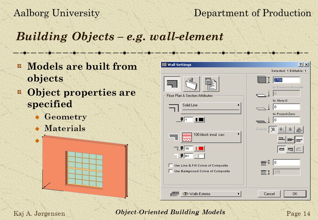 Aalborg UniversityDepartment of Production Kaj A. JørgensenPage 14 Object-Oriented Building Models Building Objects – e.g. wall-element Models are bui