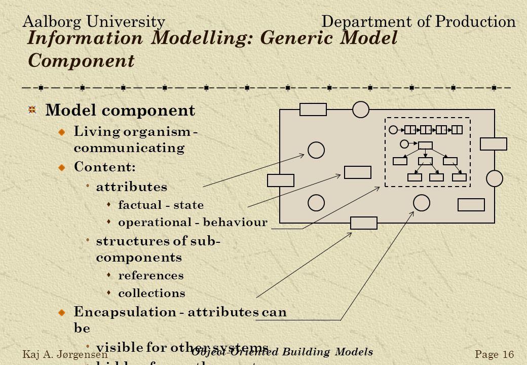 Aalborg UniversityDepartment of Production Kaj A. JørgensenPage 16 Object-Oriented Building Models Information Modelling: Generic Model Component Mode