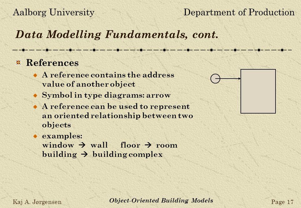 Aalborg UniversityDepartment of Production Kaj A. JørgensenPage 17 Object-Oriented Building Models Data Modelling Fundamentals, cont. References A ref
