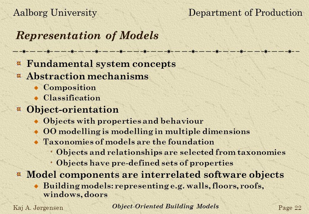 Aalborg UniversityDepartment of Production Kaj A. JørgensenPage 22 Object-Oriented Building Models Representation of Models Fundamental system concept