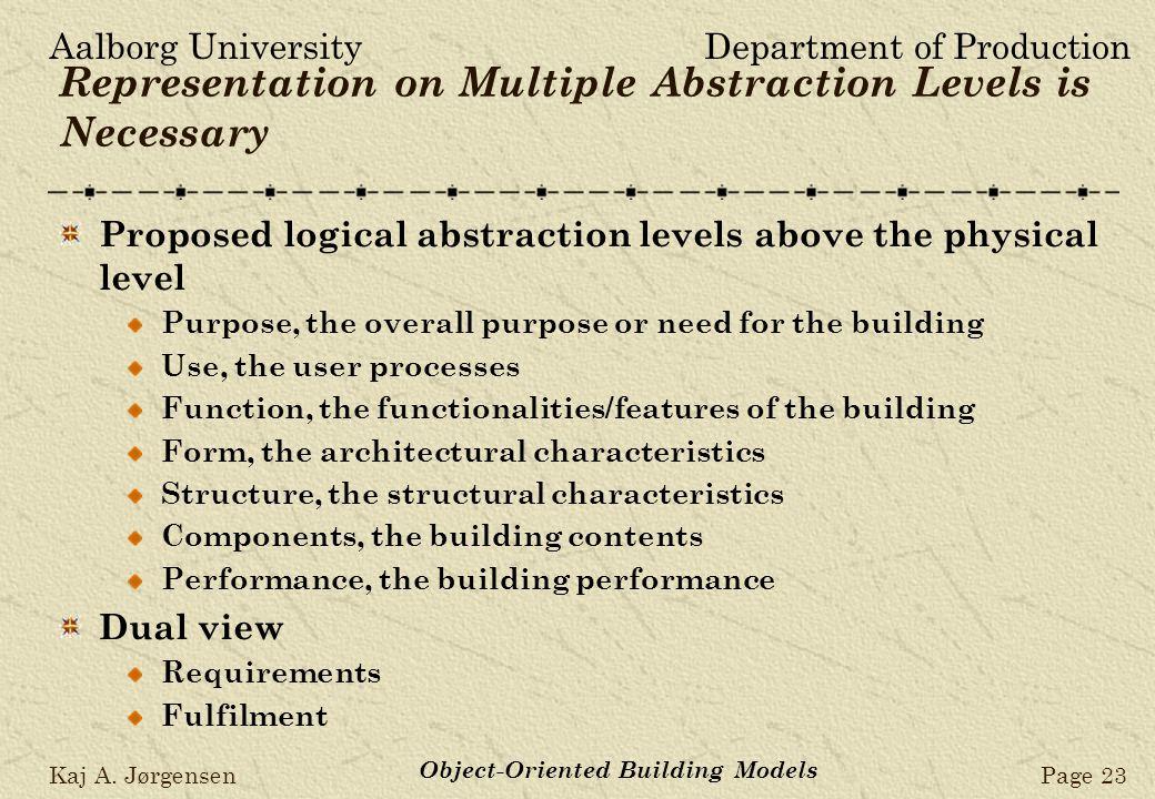 Aalborg UniversityDepartment of Production Kaj A. JørgensenPage 23 Object-Oriented Building Models Representation on Multiple Abstraction Levels is Ne