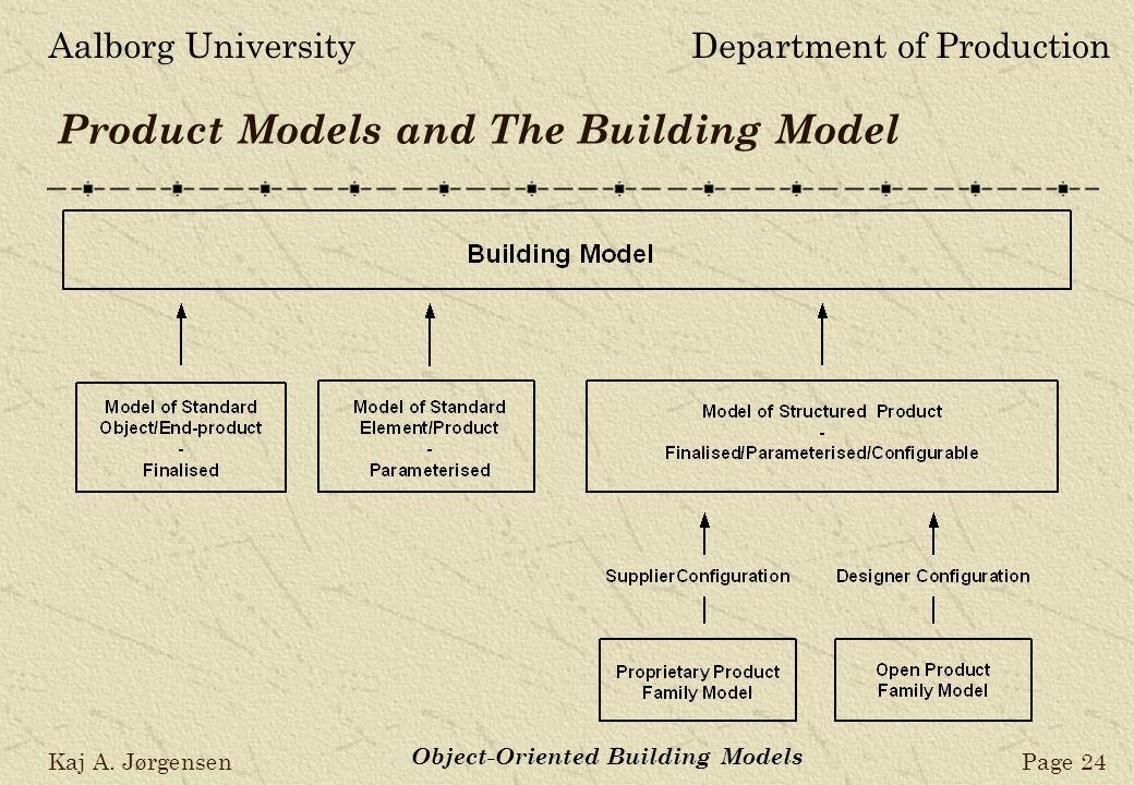 Aalborg UniversityDepartment of Production Kaj A. JørgensenPage 24 Object-Oriented Building Models Product Models and The Building Model