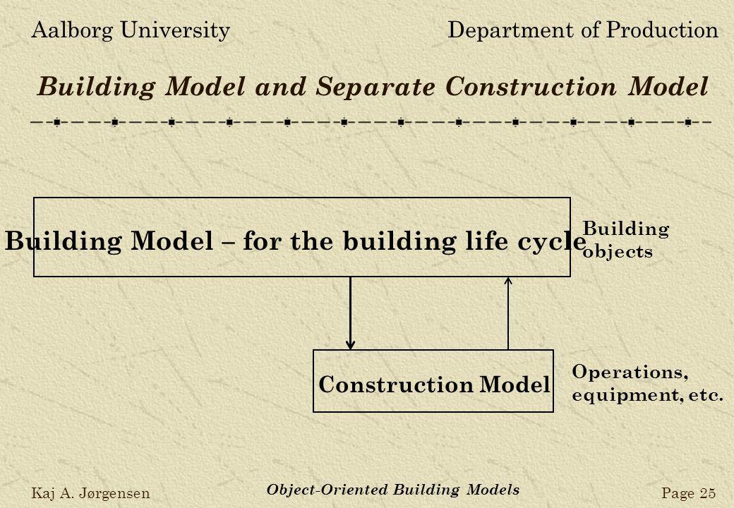 Aalborg UniversityDepartment of Production Kaj A. JørgensenPage 25 Object-Oriented Building Models Building Model and Separate Construction Model Buil