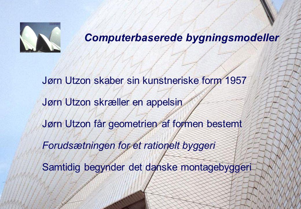 Aalborg UniversityDepartment of Production Kaj A. JørgensenPage 3 Object-Oriented Building Models Computerbaserede bygningsmodeller Jørn Utzon skrælle