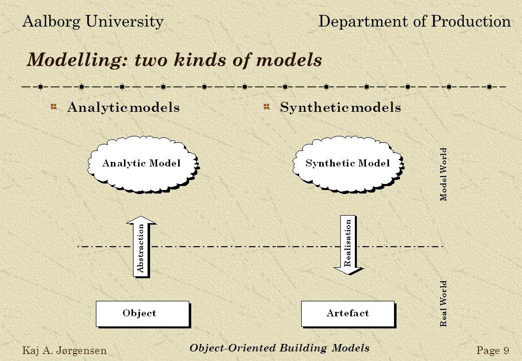 Aalborg UniversityDepartment of Production Kaj A. JørgensenPage 9 Object-Oriented Building Models Modelling: two kinds of models Analytic modelsSynthe