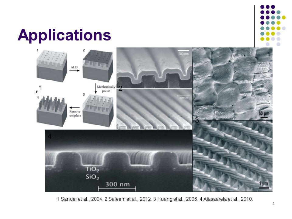 4 Applications 1 Sander et al., 2004. 2 Saleem et al., 2012.