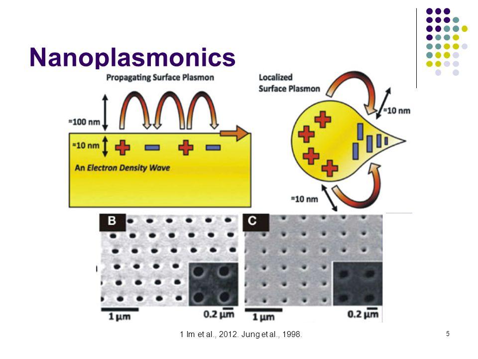 5 Nanoplasmonics 1 Im et al., 2012. Jung et al., 1998.