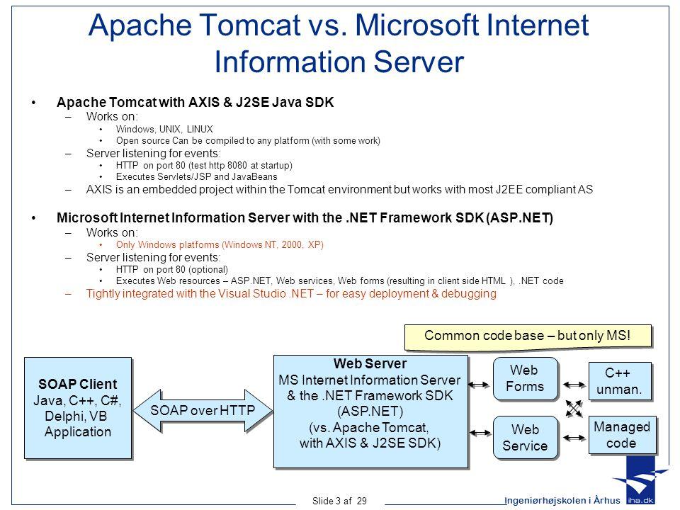 Ingeniørhøjskolen i Århus Slide 3 af 29 Apache Tomcat vs.