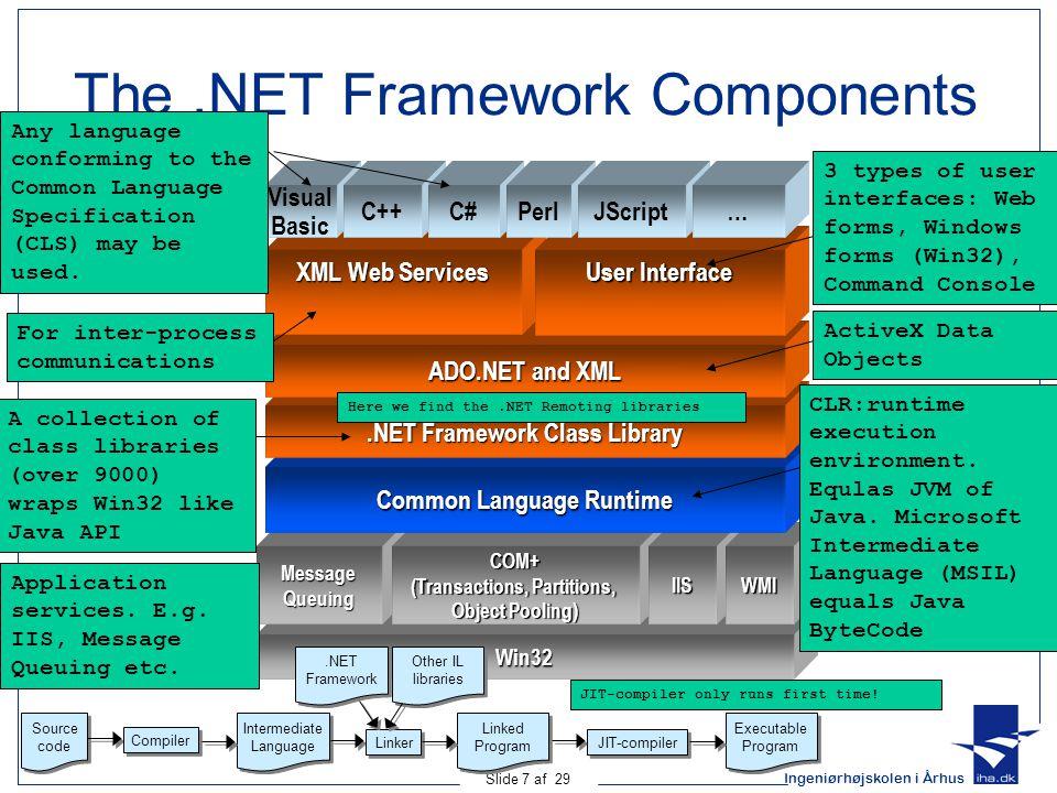 Ingeniørhøjskolen i Århus Slide 7 af 29 The.NET Framework Components Win32 MessageQueuingCOM+ (Transactions, Partitions, Object Pooling) IISWMI Common Language Runtime.NET Framework Class Library ADO.NET and XML XML Web Services User Interface Visual Basic C++C#PerlJScript… Application services.