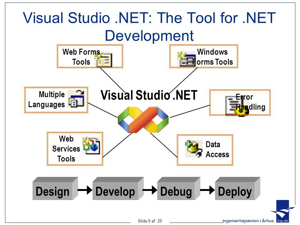 Ingeniørhøjskolen i Århus Slide 9 af 29 Visual Studio.NET: The Tool for.NET Development Visual Studio.NET Windows Forms Tools Web Forms Tools Error Handling Data Access Multiple Languages Web Services Tools DevelopDebugDeployDesign