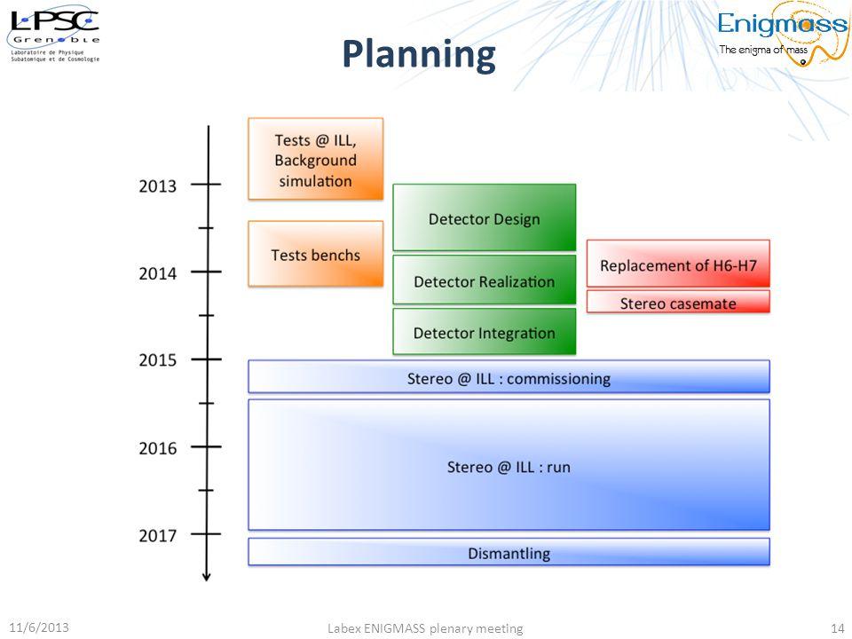 Planning 11/6/2013 Labex ENIGMASS plenary meeting14