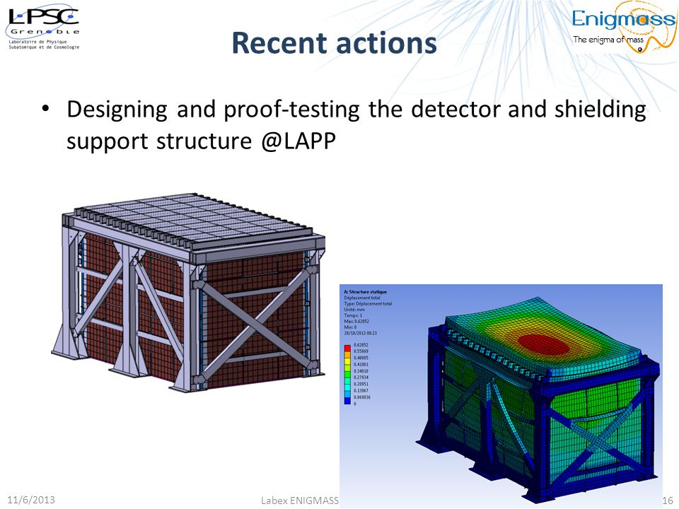 Recent actions Designing and proof-testing the detector and shielding support structure @LAPP 11/6/2013 Labex ENIGMASS plenary meeting16