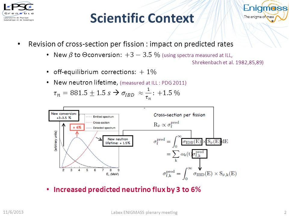 Scientific Context 11/6/2013 Labex ENIGMASS plenary meeting2
