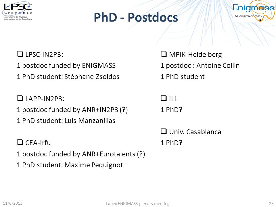 PhD - Postdocs  LPSC-IN2P3: 1 postdoc funded by ENIGMASS 1 PhD student: Stéphane Zsoldos  LAPP-IN2P3: 1 postdoc funded by ANR+IN2P3 (?) 1 PhD studen