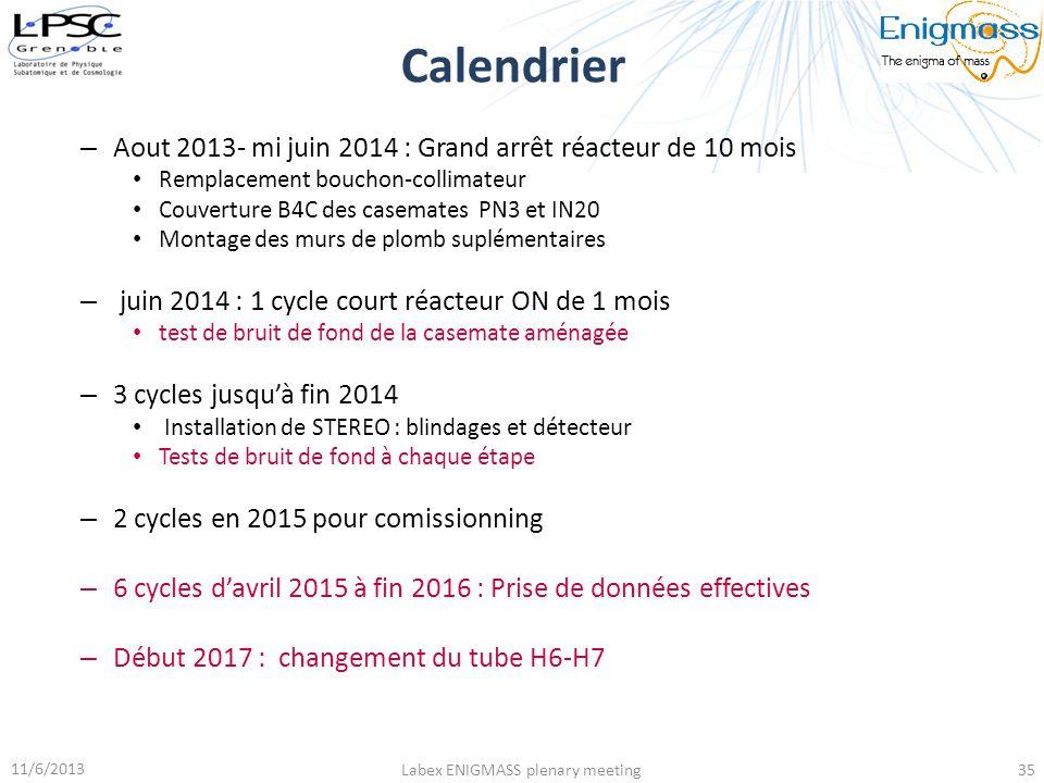 Calendrier 11/6/2013 Labex ENIGMASS plenary meeting35 – Aout 2013- mi juin 2014 : Grand arrêt réacteur de 10 mois Remplacement bouchon-collimateur Cou