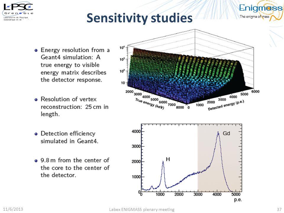 Sensitivity studies 11/6/2013 Labex ENIGMASS plenary meeting37