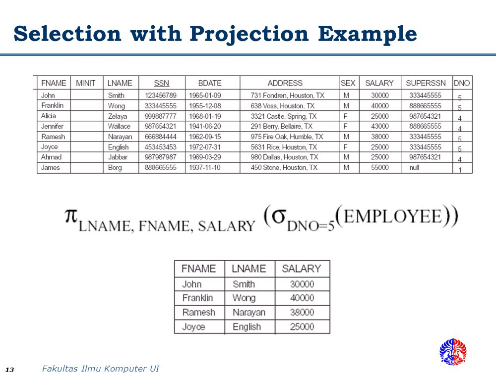 Fakultas Ilmu Komputer UI 13 Selection with Projection Example