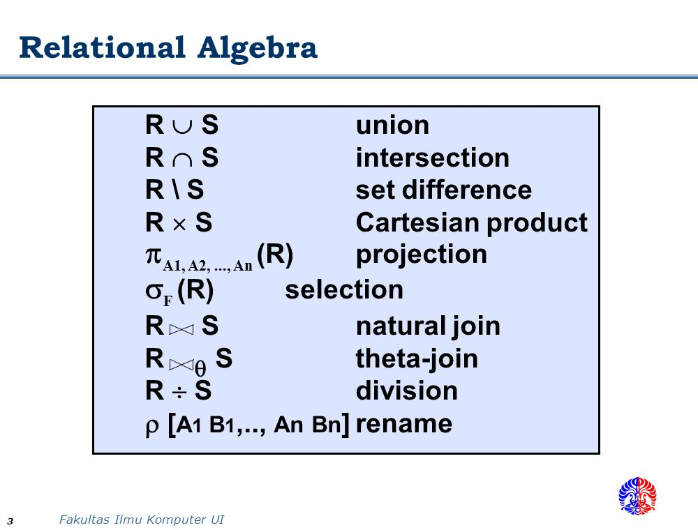 Fakultas Ilmu Komputer UI 3 Relational Algebra R  Sunion R  Sintersection R \ Sset difference R  SCartesian product  A1, A2,..., An (R)projection  F (R)selection R Snatural join R   Stheta-join R  Sdivision  [ A 1 B 1,.., An Bn ]rename
