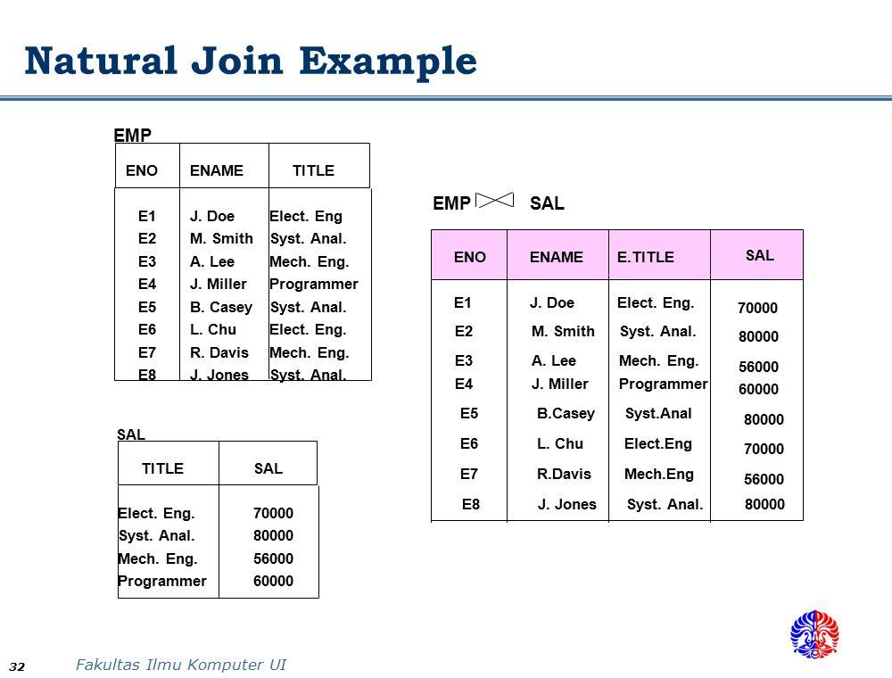 Fakultas Ilmu Komputer UI 32 Natural Join Example ENOENAMETITLE E1J.
