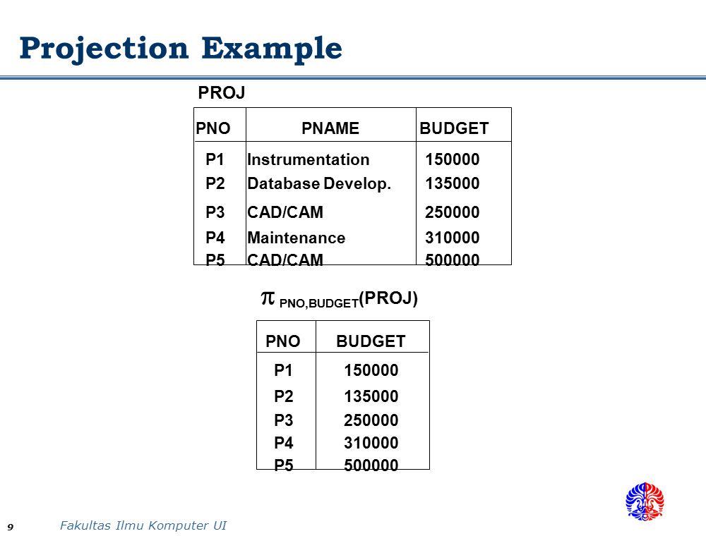 Fakultas Ilmu Komputer UI 9 Projection Example  PNO,BUDGET (PROJ) PNOBUDGET P1150000 P2135000 P3250000 P4310000 P5500000 PROJ PNOBUDGET P2135000 P3250000 P4310000 P5500000 PNAME P1150000Instrumentation Database Develop.