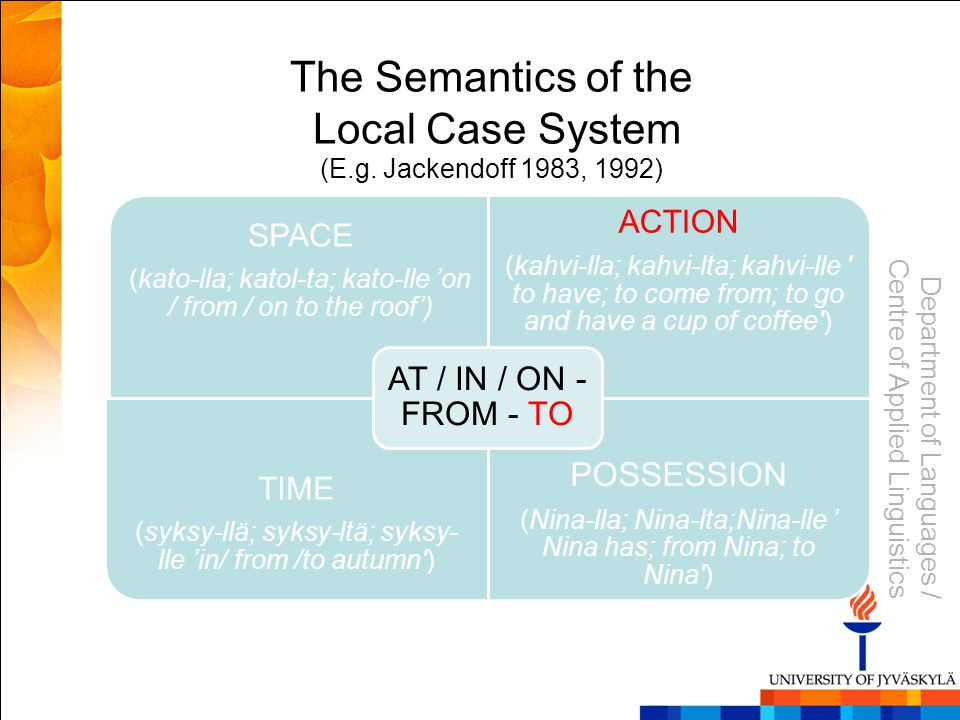 Department of Languages / Centre of Applied Linguistics The Semantics of the Local Case System (E.g.