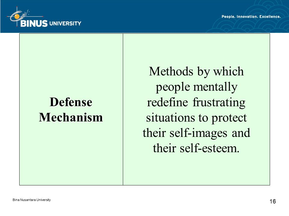 Bina Nusantara University 16 Defense Mechanism Methods by which people mentally redefine frustrating situations to protect their self-images and their