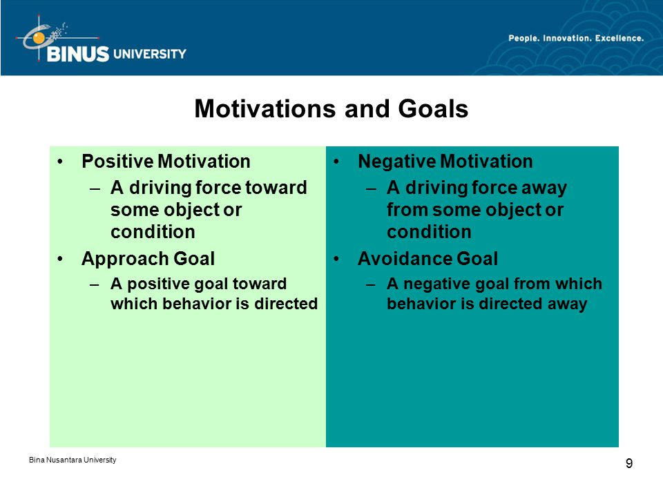 Bina Nusantara University 9 Motivations and Goals Positive Motivation –A driving force toward some object or condition Approach Goal –A positive goal