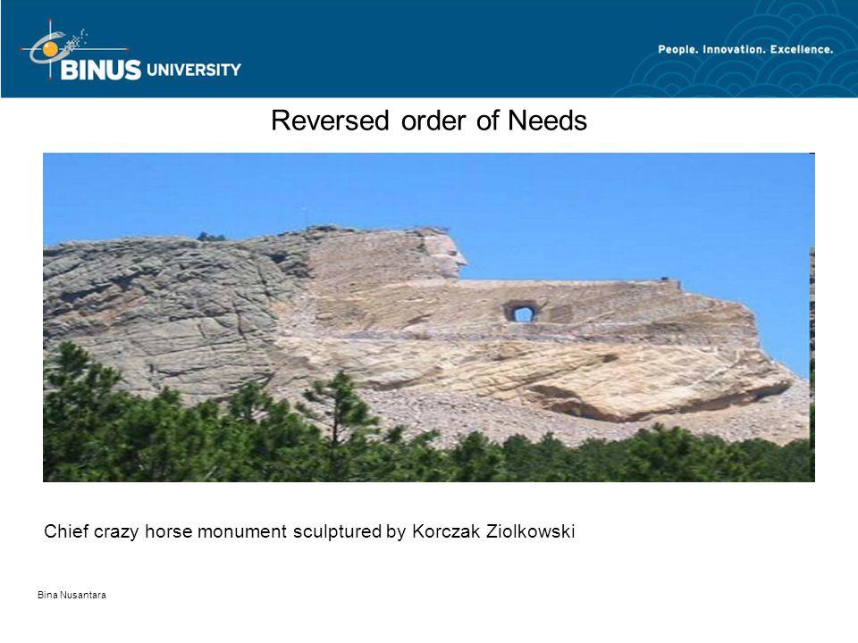 Bina Nusantara Reversed order of Needs Chief crazy horse monument sculptured by Korczak Ziolkowski