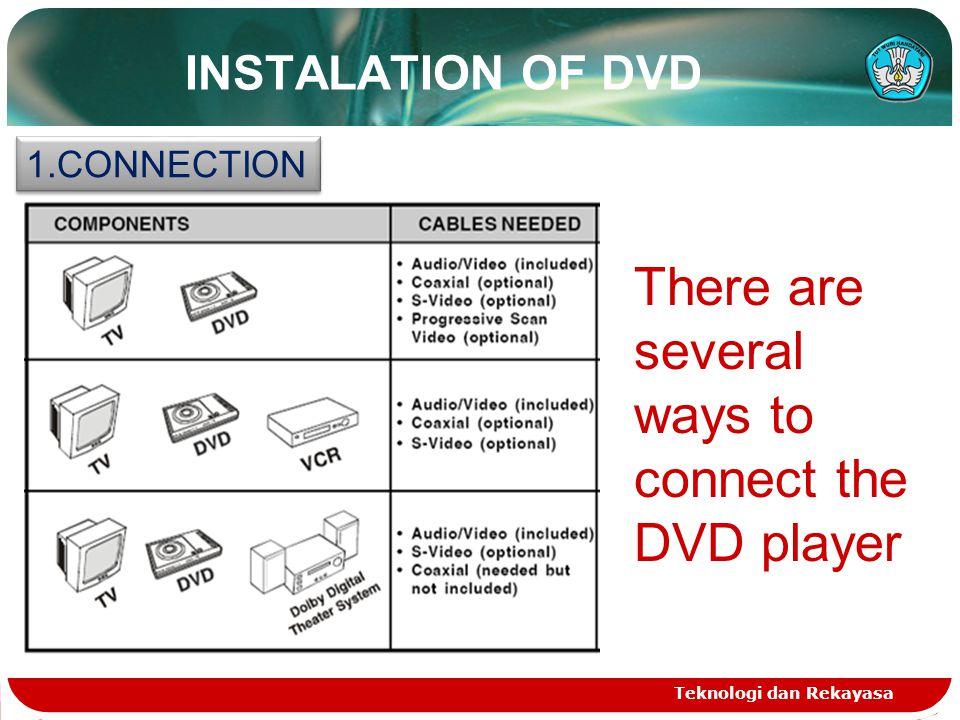 Teknologi dan Rekayasa 2.CONTACT KABEL NEEDS TO TELEVISION