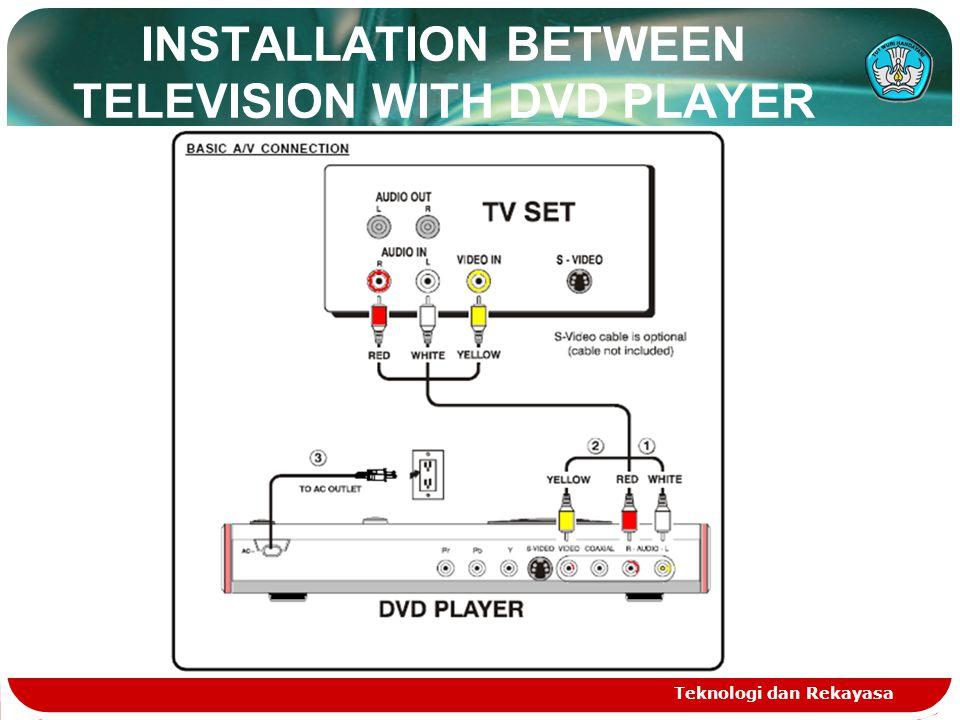 INSTALLATION BETWEEN TELEVISION WITH DVD PLAYER Teknologi dan Rekayasa